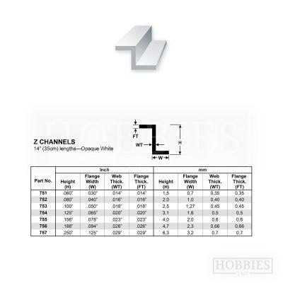 Z-Channels